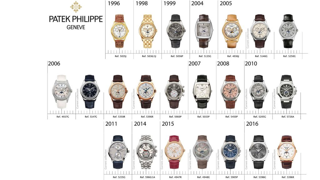 PATEK_PHILIPPE_REF.5369